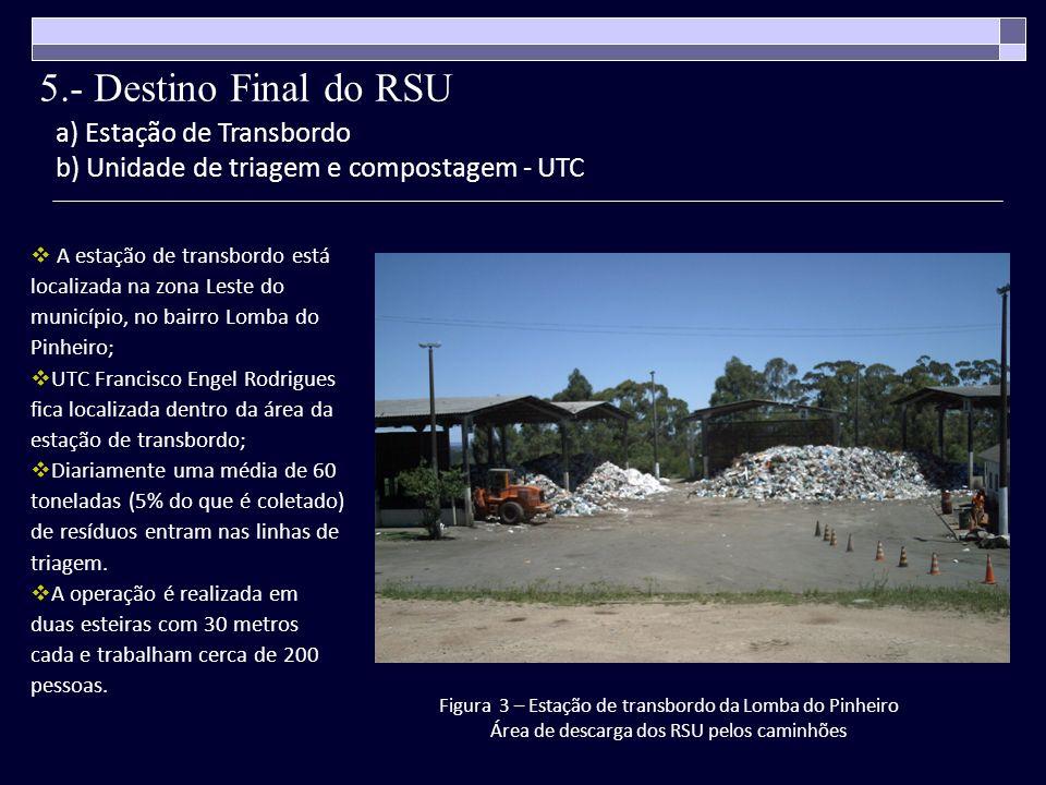 5.- Destino final dos RSU Os RSU coletados nos 78 bairros de Porto Alegre e destinados à UTC apresentam a seguinte composição: A renda deste trabalho resulta da comercialização de recicláveis e do composto (R$ 30,00 o m 3 ) e ainda de uma complementação feita por parte do DMLU.