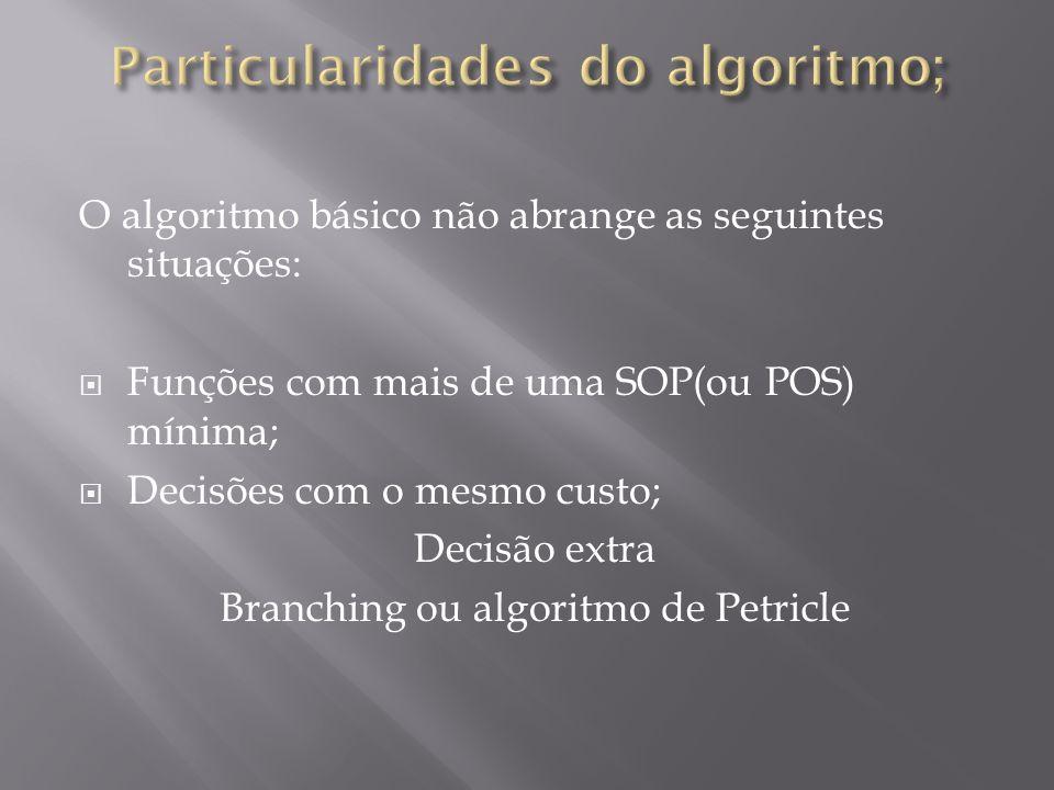 O algoritmo básico não abrange as seguintes situações: Funções com mais de uma SOP(ou POS) mínima; Decisões com o mesmo custo; Decisão extra Branching