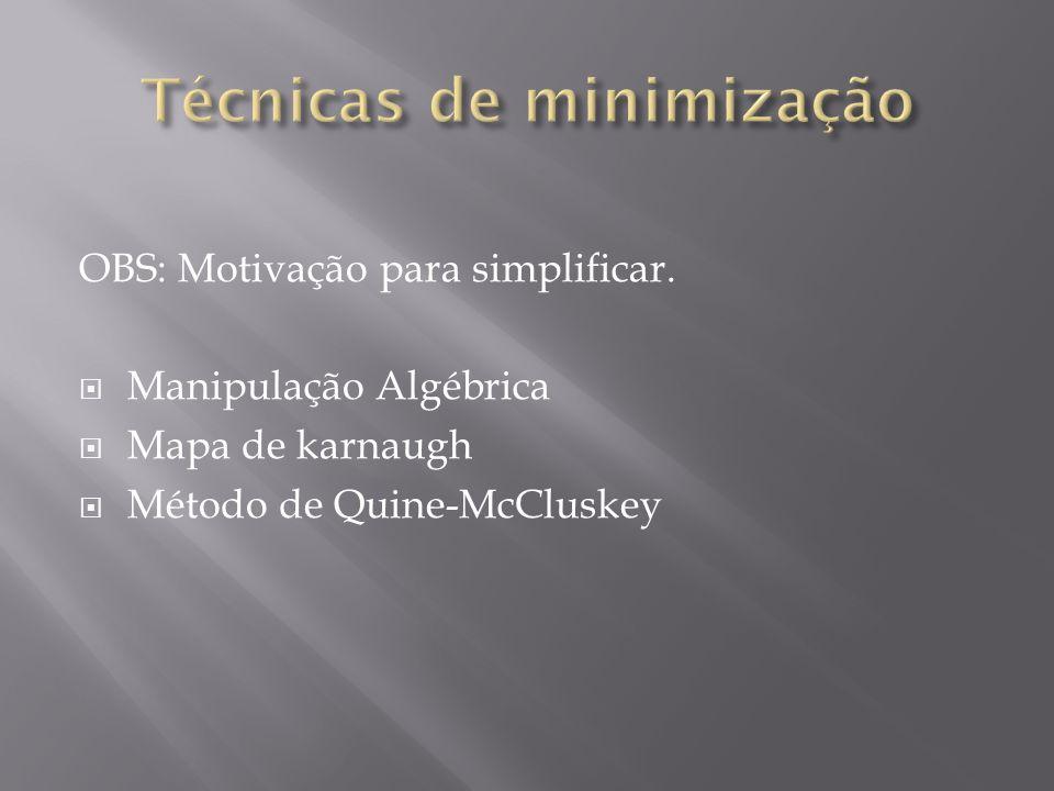 OBS: Motivação para simplificar. Manipulação Algébrica Mapa de karnaugh Método de Quine-McCluskey