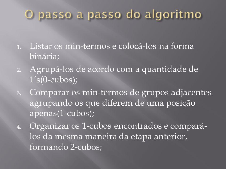 1. Listar os min-termos e colocá-los na forma binária; 2. Agrupá-los de acordo com a quantidade de 1s(0-cubos); 3. Comparar os min-termos de grupos ad