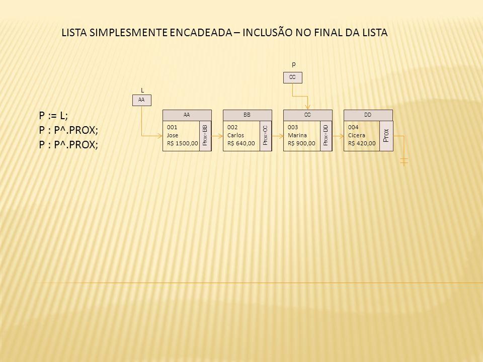 L P := L; P : P^.PROX; 001 Jose R$ 1500,00 Prox=BB 002 Carlos R$ 640,00 Prox=CC 003 Marina R$ 900,00 Prox=DD 004 Cicera R$ 420,00 Prox AABBCCDD AA p C