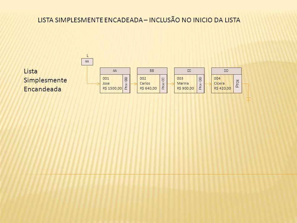 L Lista Simplesmente Encandeada 001 Jose R$ 1500,00 Prox=BB 002 Carlos R$ 640,00 Prox=CC 003 Marina R$ 900,00 Prox=DD 004 Cicera R$ 420,00 Prox AABBCC