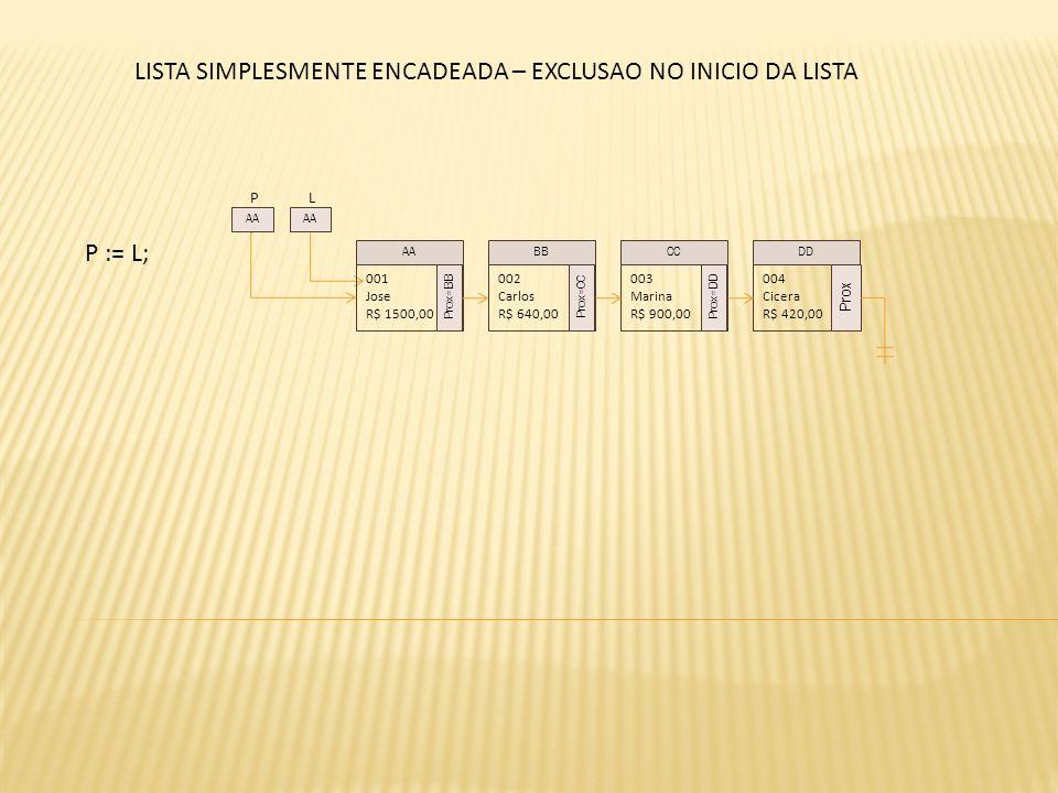 L P := L; 001 Jose R$ 1500,00 Prox=BB 002 Carlos R$ 640,00 Prox=CC 003 Marina R$ 900,00 Prox=DD 004 Cicera R$ 420,00 Prox AABBCCDD AA LISTA SIMPLESMEN