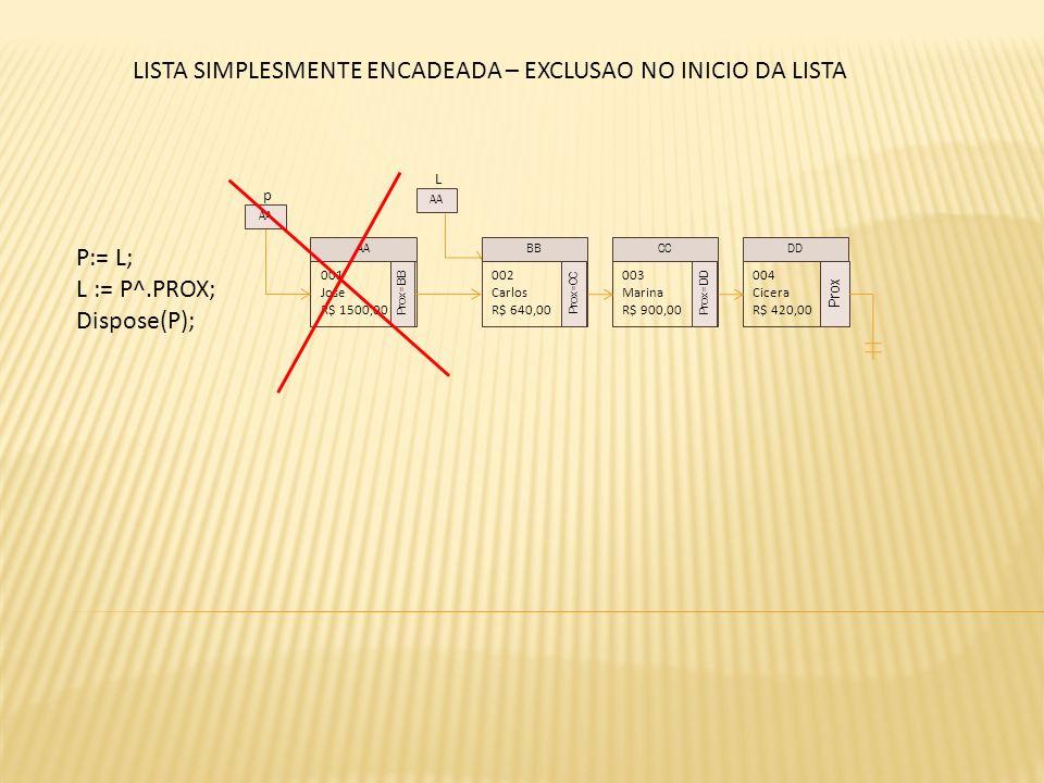 L P:= L; L := P^.PROX; Dispose(P); 001 Jose R$ 1500,00 Prox=BB 002 Carlos R$ 640,00 Prox=CC 003 Marina R$ 900,00 Prox=DD 004 Cicera R$ 420,00 Prox AAB