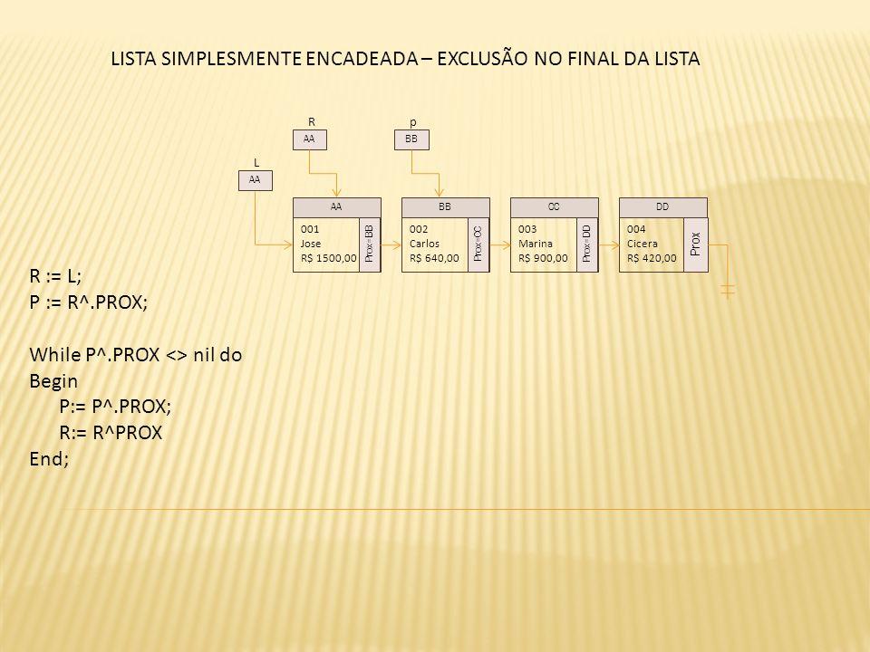 L 001 Jose R$ 1500,00 Prox=BB 002 Carlos R$ 640,00 Prox=CC 003 Marina R$ 900,00 Prox=DD 004 Cicera R$ 420,00 Prox AABBCCDD AA R LISTA SIMPLESMENTE ENCADEADA – EXCLUSÃO NO FINAL DA LISTA p BB R := L; P := R^.PROX; While P^.PROX <> nil do Begin P:= P^.PROX; R:= R^PROX End;
