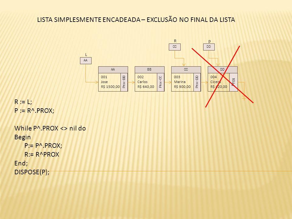 L 001 Jose R$ 1500,00 Prox=BB 002 Carlos R$ 640,00 Prox=CC 003 Marina R$ 900,00 Prox=DD 004 Cicera R$ 420,00 Prox AABBCCDD AA R CC LISTA SIMPLESMENTE ENCADEADA – EXCLUSÃO NO FINAL DA LISTA p DD R := L; P := R^.PROX; While P^.PROX <> nil do Begin P:= P^.PROX; R:= R^PROX End; DISPOSE(P);