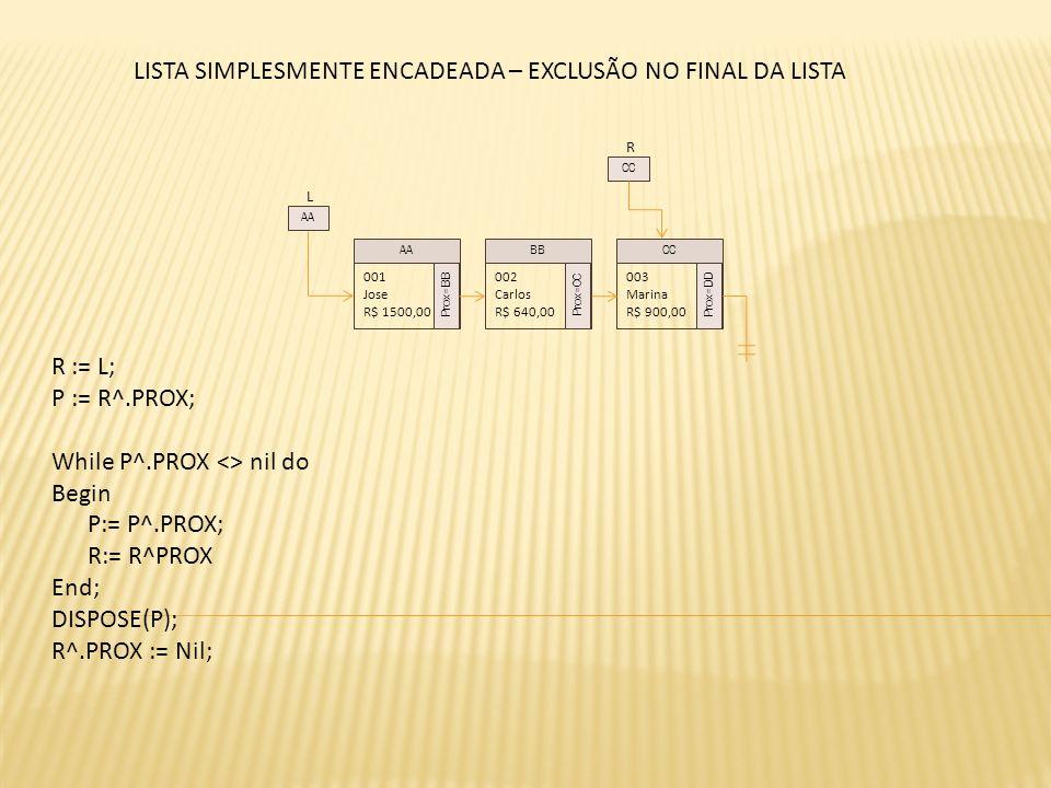 L 001 Jose R$ 1500,00 Prox=BB 002 Carlos R$ 640,00 Prox=CC 003 Marina R$ 900,00 Prox=DD AABBCC AA R CC LISTA SIMPLESMENTE ENCADEADA – EXCLUSÃO NO FINAL DA LISTA R := L; P := R^.PROX; While P^.PROX <> nil do Begin P:= P^.PROX; R:= R^PROX End; DISPOSE(P); R^.PROX := Nil;