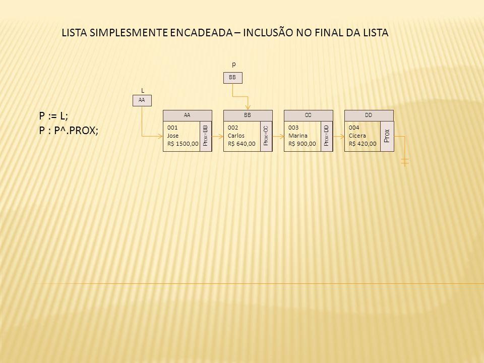 L P := L; P : P^.PROX; 001 Jose R$ 1500,00 Prox=BB 002 Carlos R$ 640,00 Prox=CC 003 Marina R$ 900,00 Prox=DD 004 Cicera R$ 420,00 Prox AABBCCDD AA p B