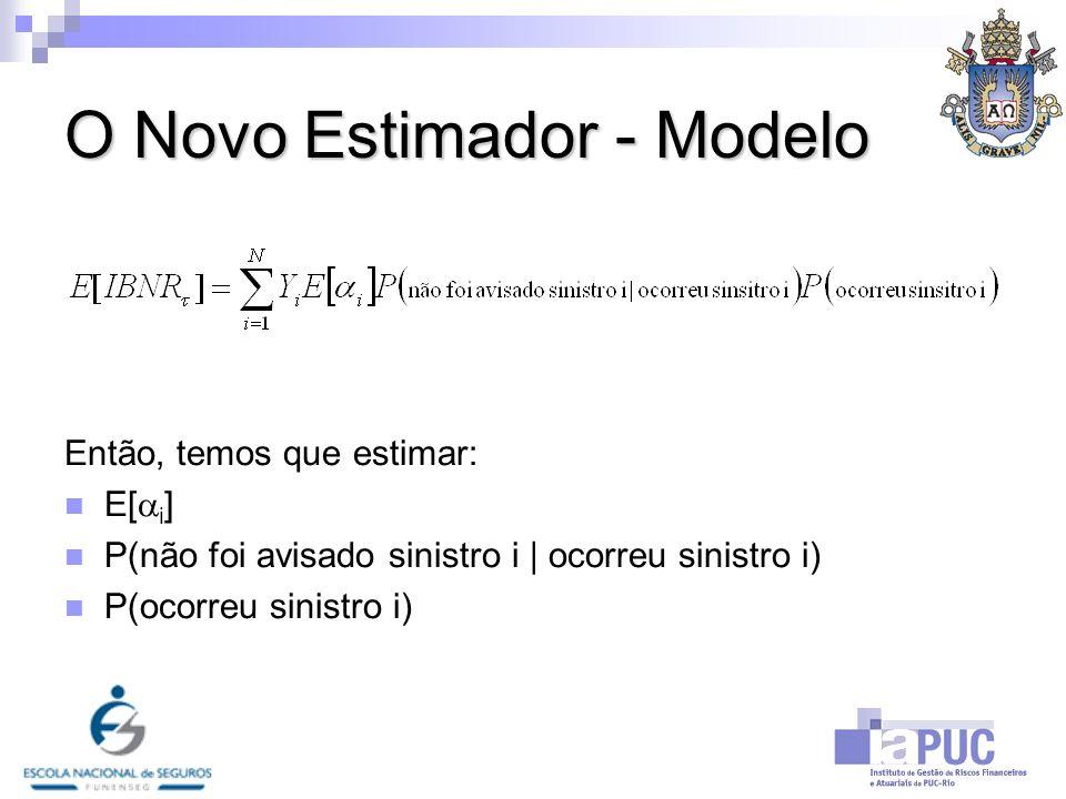 O Novo Estimador - O Novo Estimador - E[ i ] Onde n= número de apólices com sinistro; Y i = valor total assegurado na i-ésima apólice; y i = valor do sinistro da i-ésima apólice.