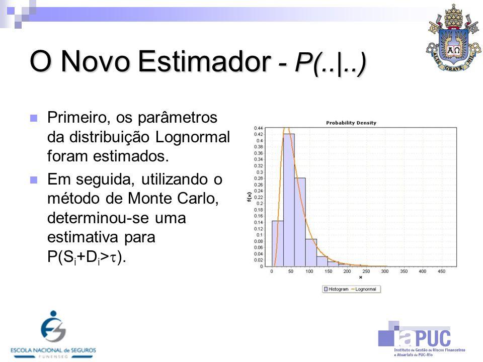 O Novo Estimador - P(..) T i = tempo entre o início da exposição e o acontecimento de um sinistro na apólice i.