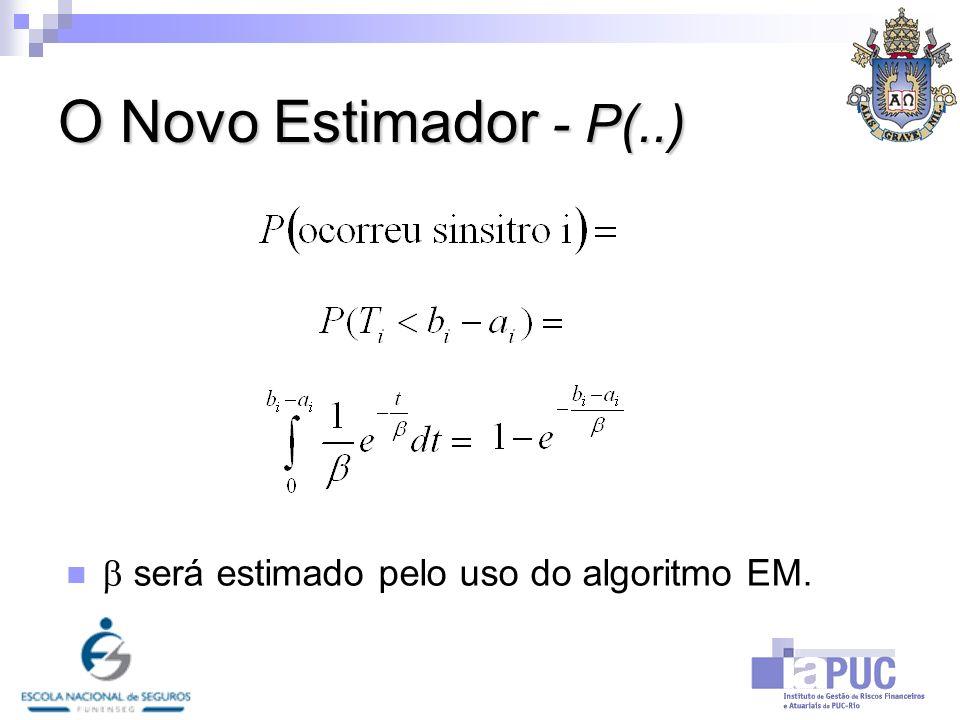 O Novo Estimador – Algoritmo O Novo Estimador – Algoritmo EM é o limite da sequencia definida por: Onde, A = conjunto dos índices das apólices com sinistro.