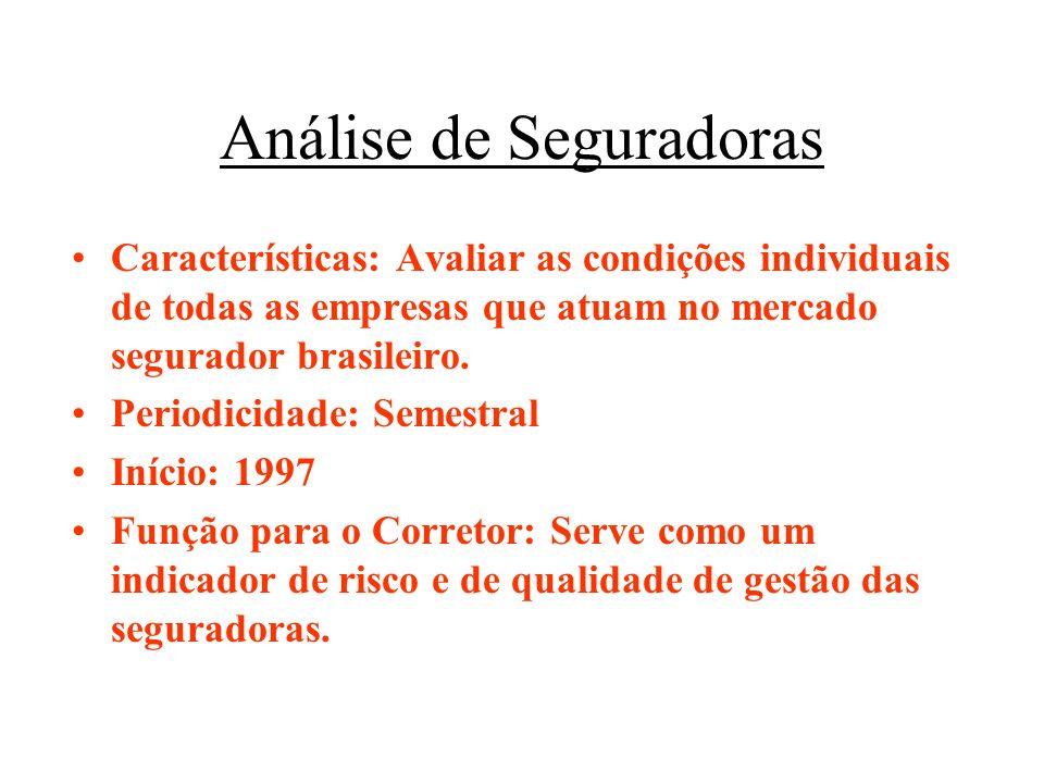 Análise de Seguradoras Características: Avaliar as condições individuais de todas as empresas que atuam no mercado segurador brasileiro. Periodicidade