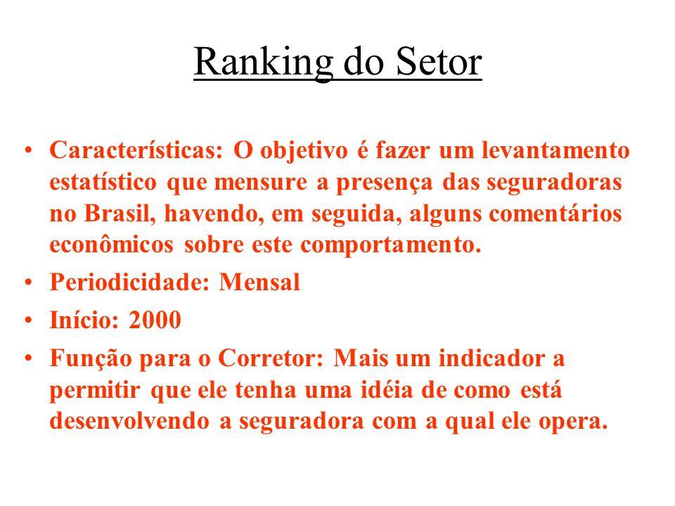 Ranking do Setor Características: O objetivo é fazer um levantamento estatístico que mensure a presença das seguradoras no Brasil, havendo, em seguida