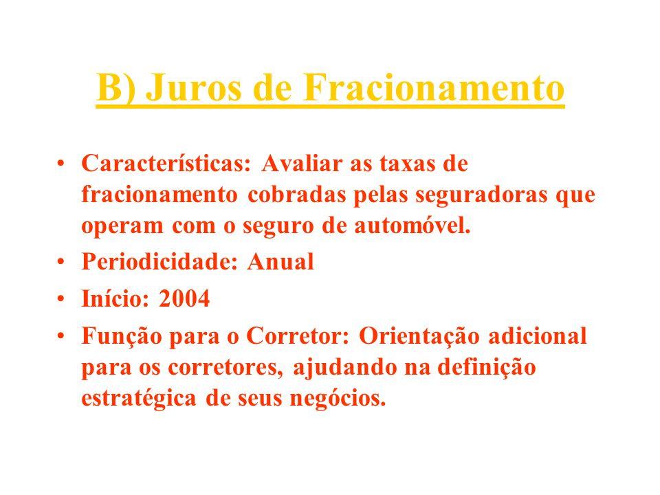 B) Juros de Fracionamento Características: Avaliar as taxas de fracionamento cobradas pelas seguradoras que operam com o seguro de automóvel.