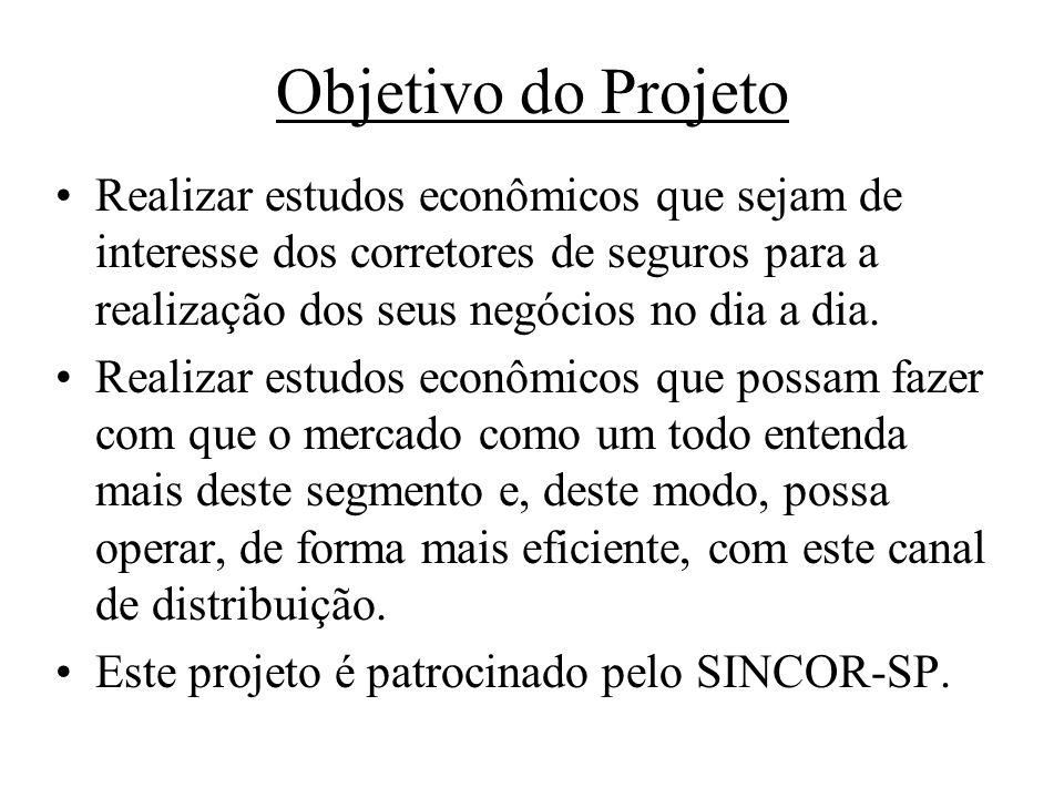 Objetivo do Projeto Realizar estudos econômicos que sejam de interesse dos corretores de seguros para a realização dos seus negócios no dia a dia.