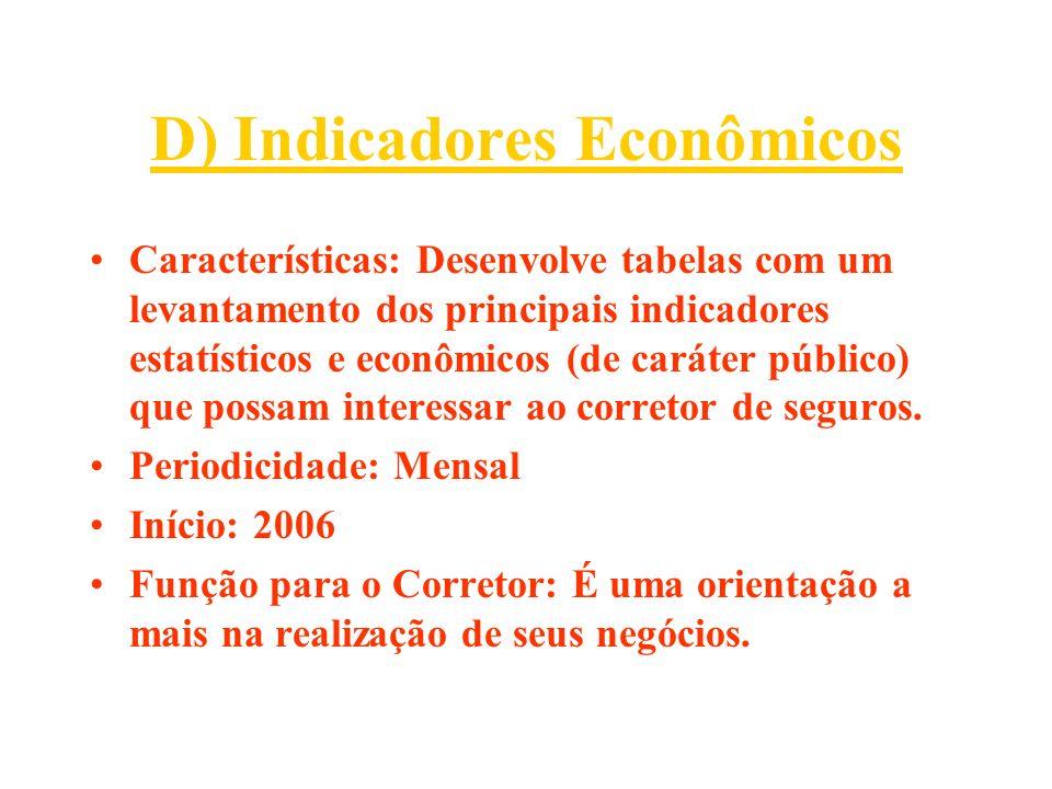 D) Indicadores Econômicos Características: Desenvolve tabelas com um levantamento dos principais indicadores estatísticos e econômicos (de caráter púb