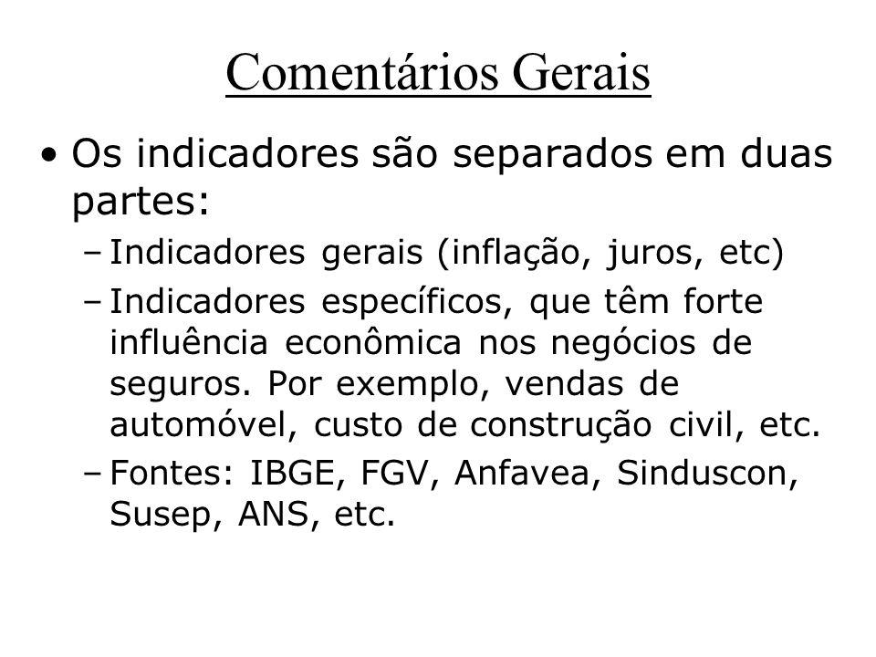 Comentários Gerais Os indicadores são separados em duas partes: –Indicadores gerais (inflação, juros, etc) –Indicadores específicos, que têm forte inf