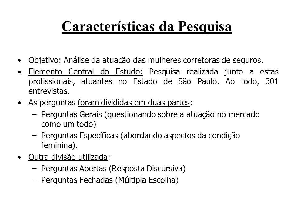 Características da Pesquisa Objetivo: Análise da atuação das mulheres corretoras de seguros. Elemento Central do Estudo: Pesquisa realizada junto a es