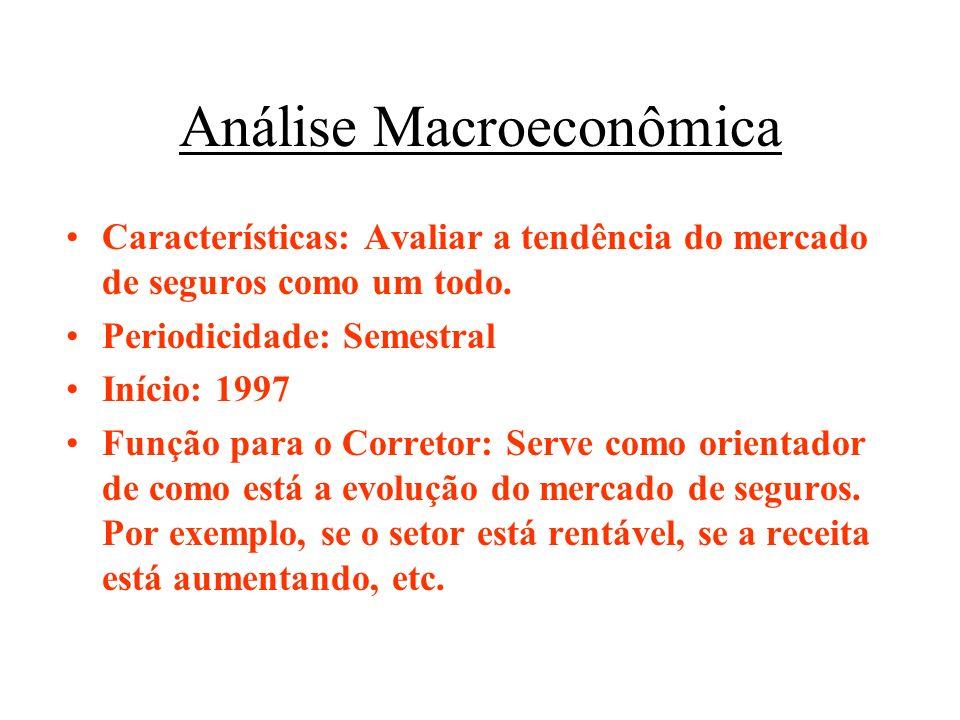Análise Macroeconômica Características: Avaliar a tendência do mercado de seguros como um todo. Periodicidade: Semestral Início: 1997 Função para o Co