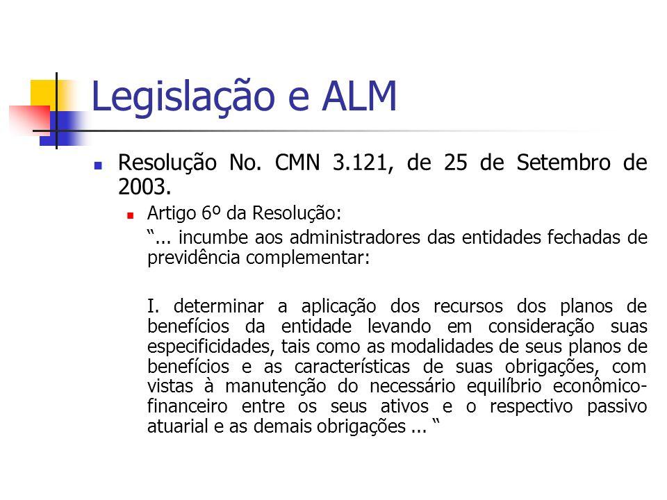 Legislação e ALM Resolução No. CMN 3.121, de 25 de Setembro de 2003. Artigo 6º da Resolução:... incumbe aos administradores das entidades fechadas de