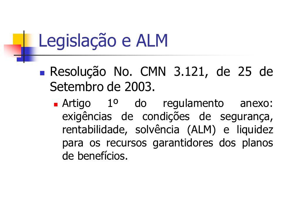 Legislação e ALM Resolução No. CMN 3.121, de 25 de Setembro de 2003. Artigo 1º do regulamento anexo: exigências de condições de segurança, rentabilida