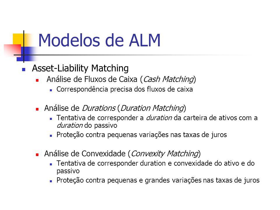 Modelos de ALM Asset-Liability Matching Análise de Fluxos de Caixa (Cash Matching) Correspondência precisa dos fluxos de caixa Análise de Durations (D