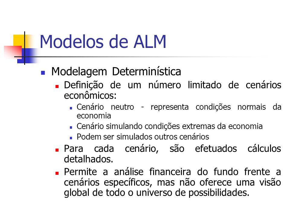 Modelos de ALM Modelagem Determinística Definição de um número limitado de cenários econômicos: Cenário neutro - representa condições normais da econo