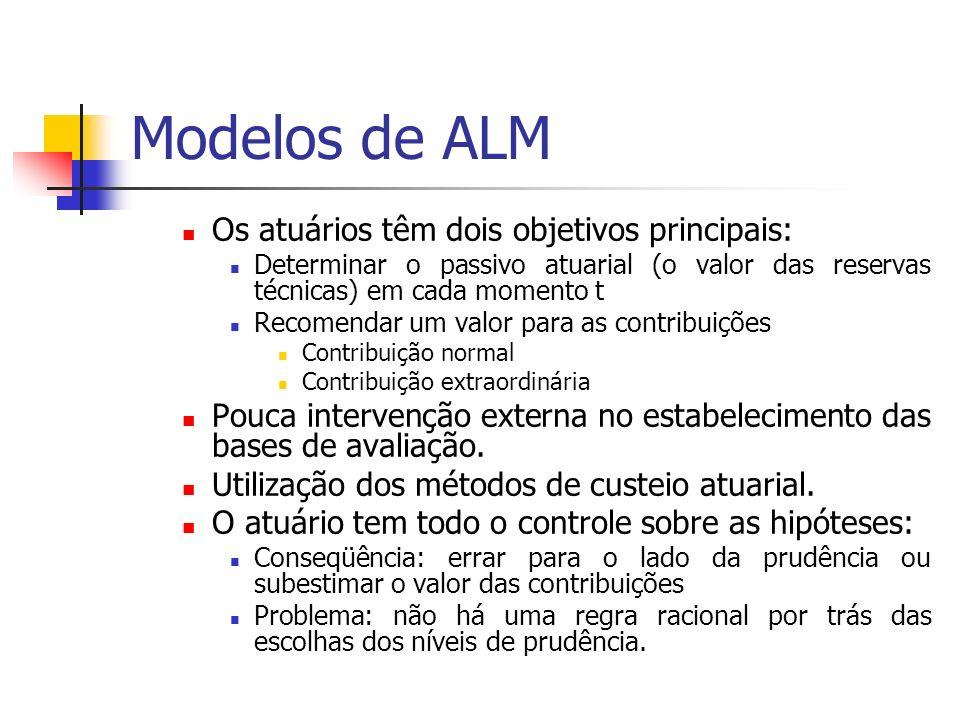 Modelos de ALM Os atuários têm dois objetivos principais: Determinar o passivo atuarial (o valor das reservas técnicas) em cada momento t Recomendar u