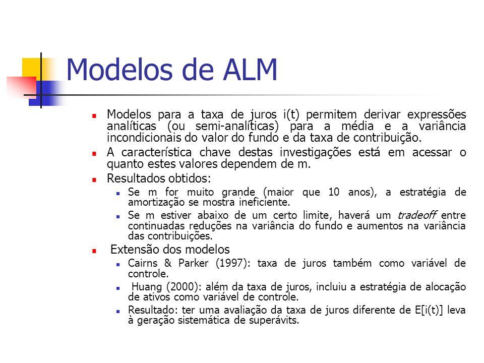 Modelos de ALM Modelos para a taxa de juros i(t) permitem derivar expressões analíticas (ou semi-analíticas) para a média e a variância incondicionais