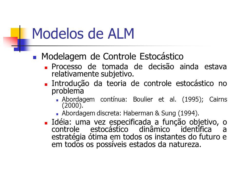 Modelos de ALM Modelagem de Controle Estocástico Processo de tomada de decisão ainda estava relativamente subjetivo. Introdução da teoria de controle