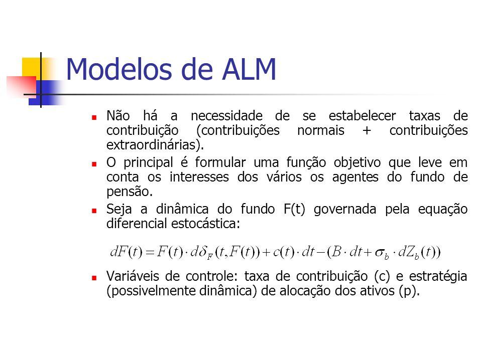 Modelos de ALM Não há a necessidade de se estabelecer taxas de contribuição (contribuições normais + contribuições extraordinárias). O principal é for