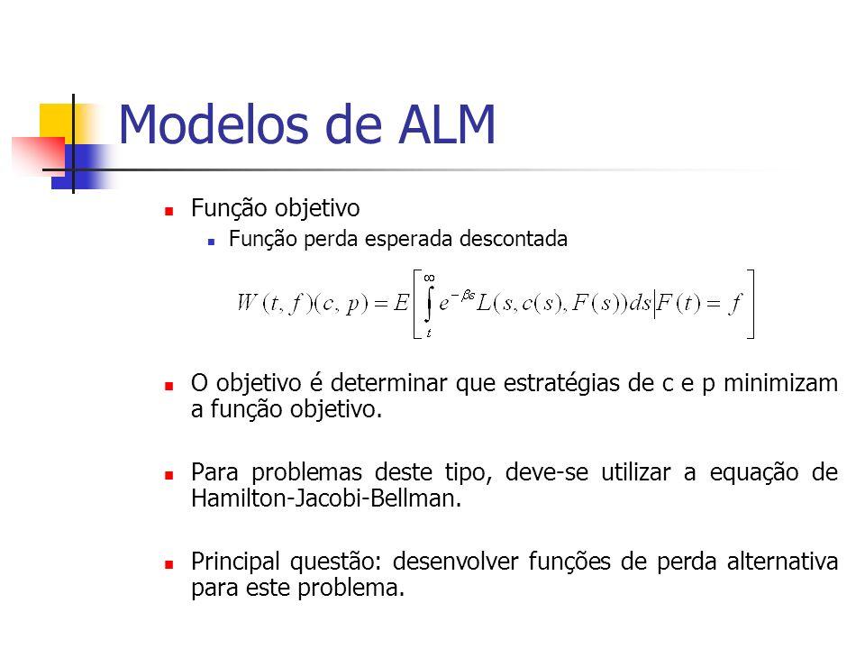 Modelos de ALM Função objetivo Função perda esperada descontada O objetivo é determinar que estratégias de c e p minimizam a função objetivo. Para pro
