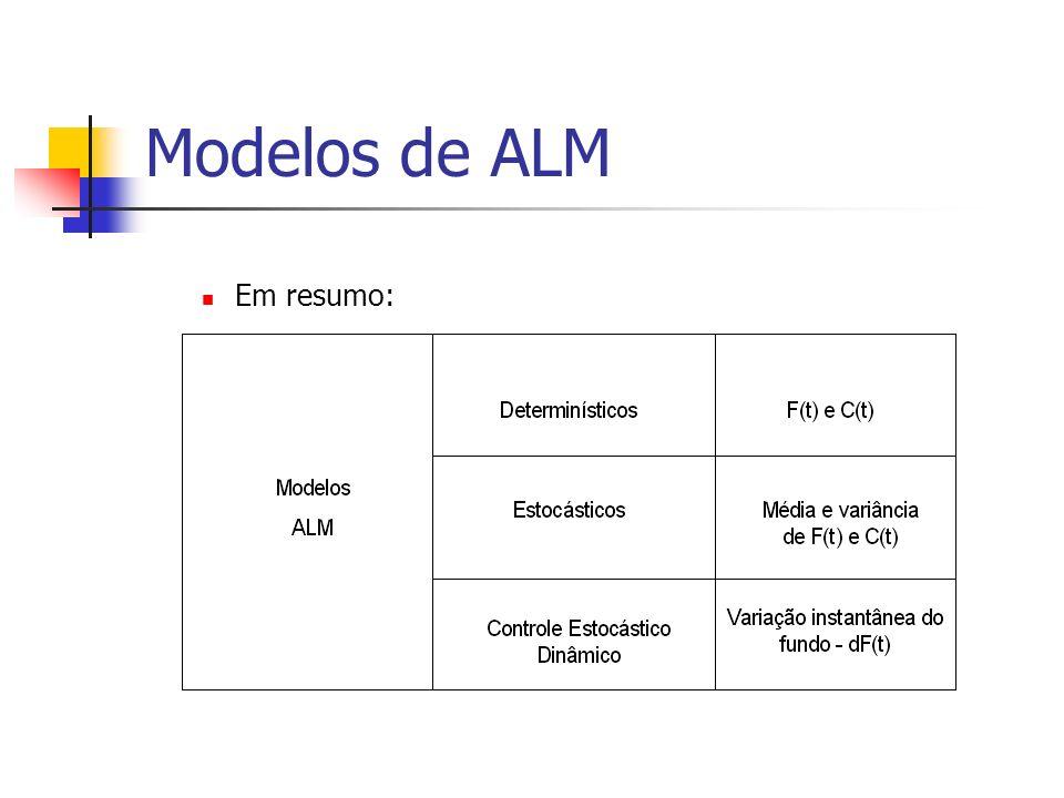 Modelos de ALM Em resumo: