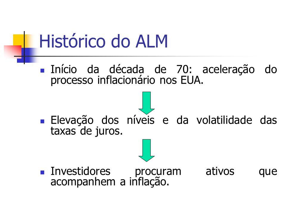 Modelos de ALM Evolução dos modelos Asset-Liability MatchingXManagement 1.Modelagem do passivo 2.Correspondência do passivo com a carteira de ativos Análise estática A gestão é integrada, de modo que resultados do passivo e do ativo saem simultaneamente.