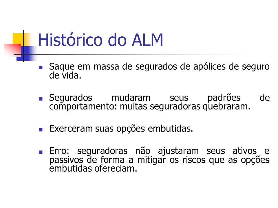 Natalie Haanwinckel Hurtado Professora Instituto de Matemática - IM/UFRJ Doutoranda Instituto de Pós-Graduação em Administração - COPPEAD/UFRJ E-mail: natalie@im.ufrj.brnatalie@im.ufrj.br Centro de Tecnologia Bloco C – Sala 115/Gabinete 3 Rio de Janeiro, RJ Fone: (21)2562-7531