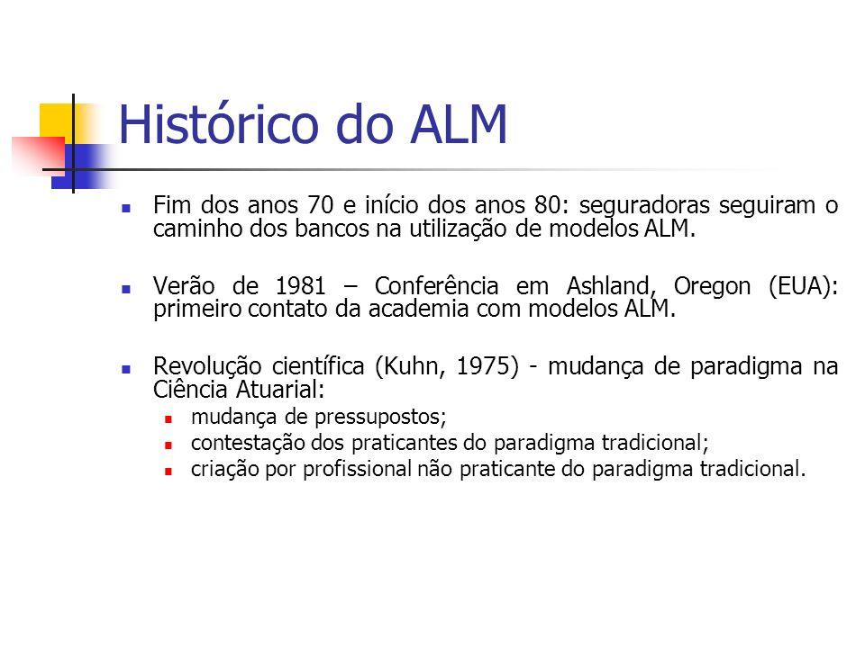 Histórico do ALM Fim dos anos 70 e início dos anos 80: seguradoras seguiram o caminho dos bancos na utilização de modelos ALM. Verão de 1981 – Conferê