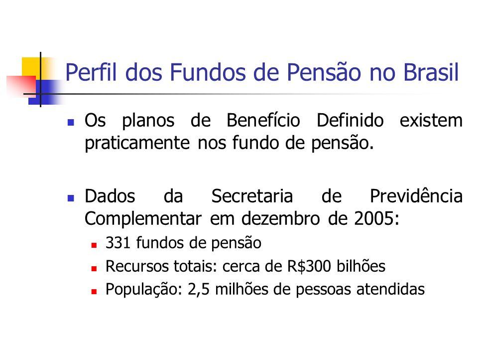 Perfil dos Fundos de Pensão no Brasil Os planos de Benefício Definido existem praticamente nos fundo de pensão. Dados da Secretaria de Previdência Com