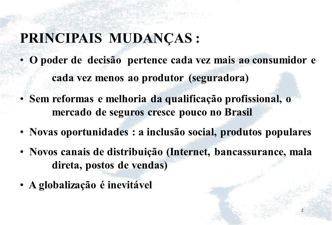 5 CORRETOR versus AGENTE O Corretor no Brasil : Corretor NÃO é vendedor de seguros !!!!.