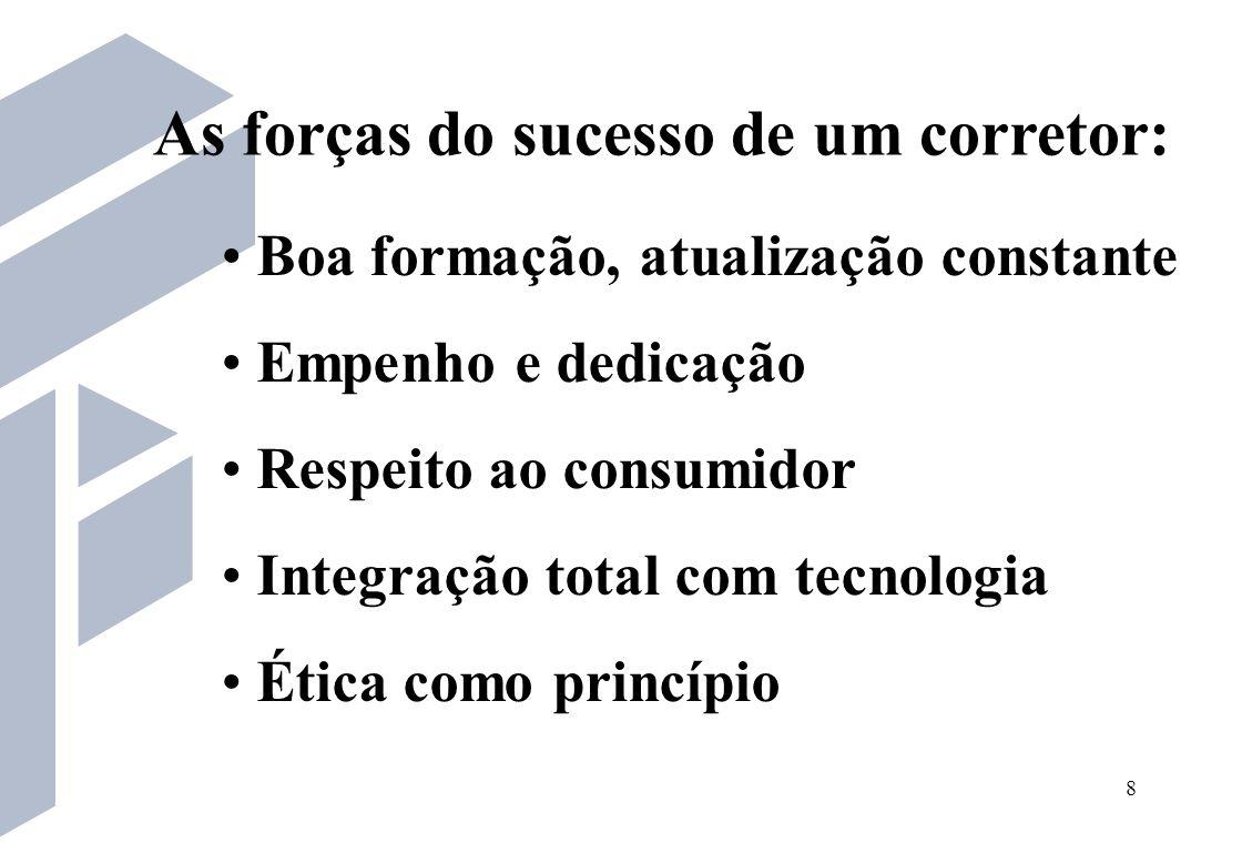19 Goiás e Brasil, % de mercados