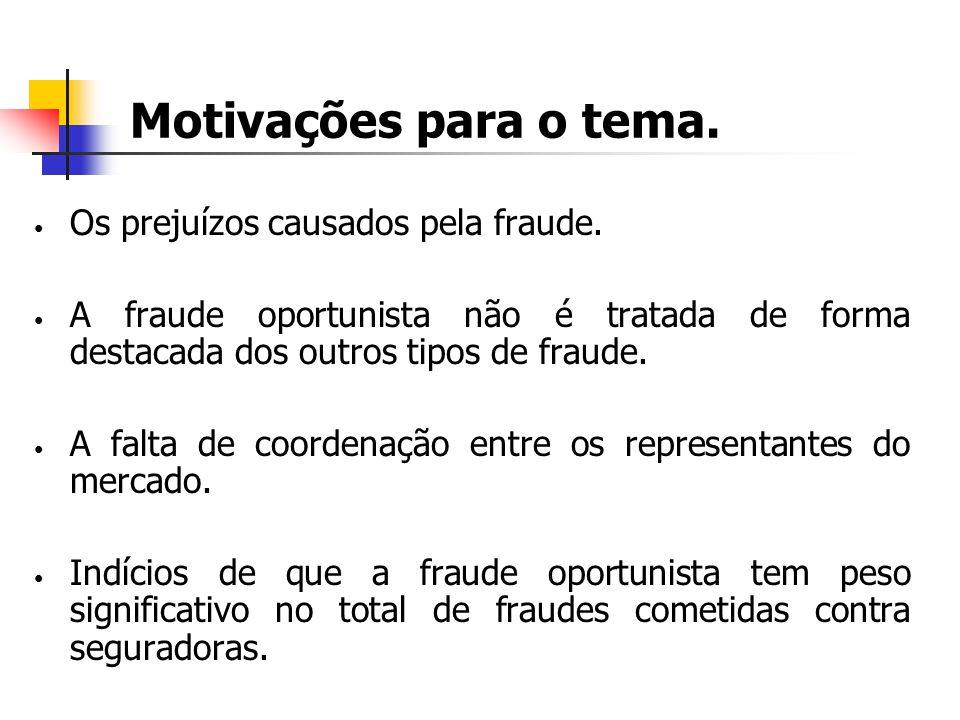 Motivações para o tema. Os prejuízos causados pela fraude. A fraude oportunista não é tratada de forma destacada dos outros tipos de fraude. A falta d