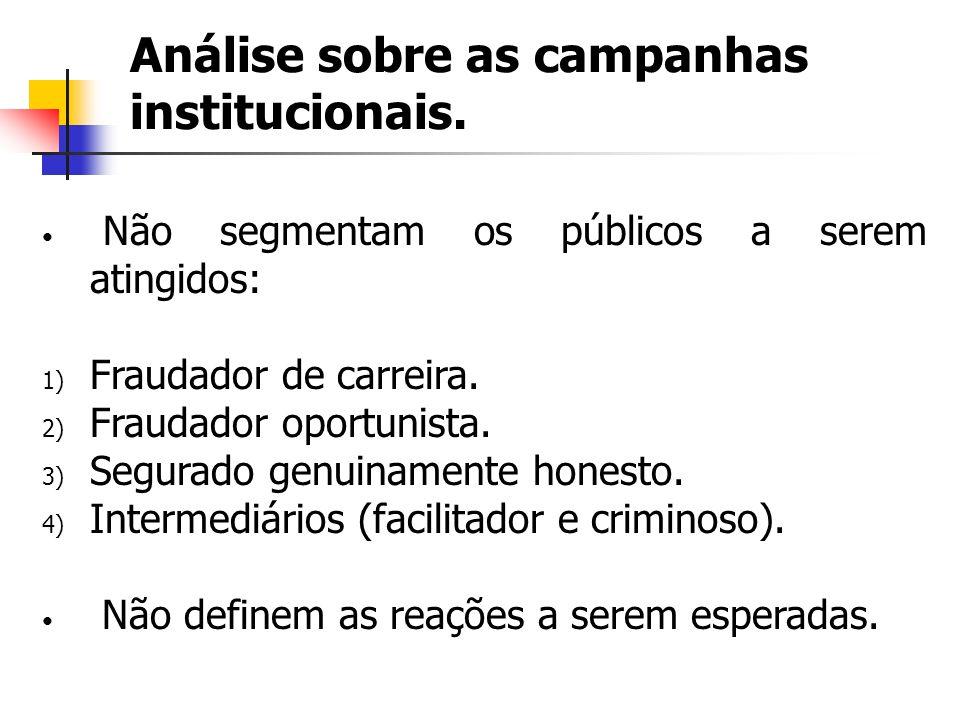 Análise sobre as campanhas institucionais. Não segmentam os públicos a serem atingidos: 1) Fraudador de carreira. 2) Fraudador oportunista. 3) Segurad