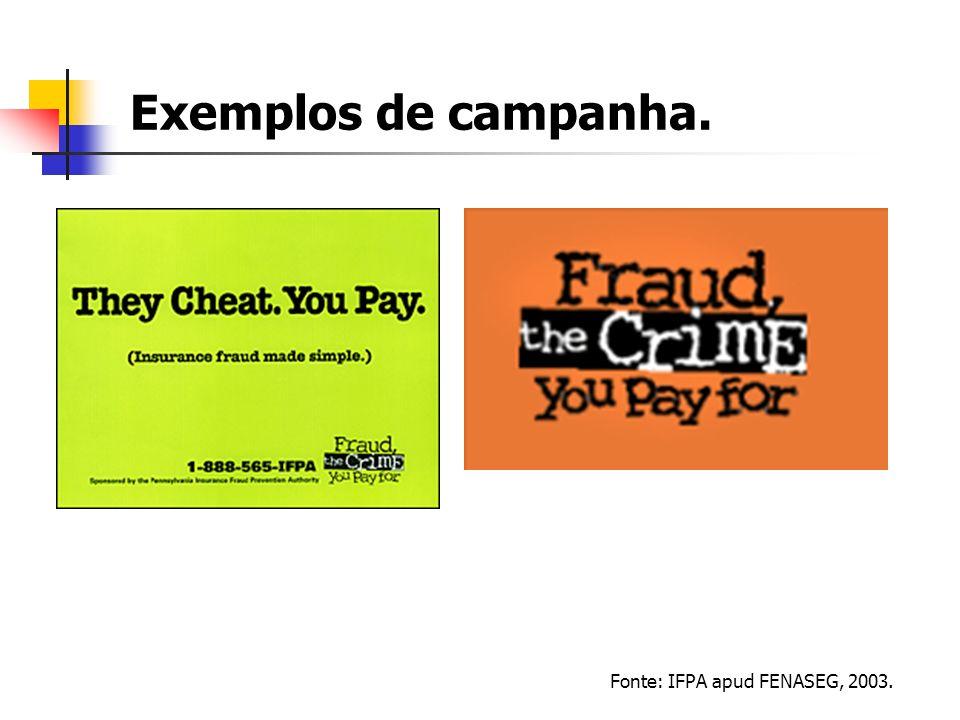 Exemplos de campanha. Fonte: IFPA apud FENASEG, 2003.