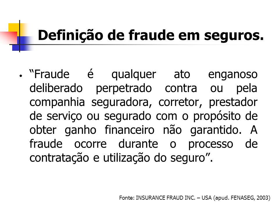 Definição de fraude em seguros. Fraude é qualquer ato enganoso deliberado perpetrado contra ou pela companhia seguradora, corretor, prestador de servi