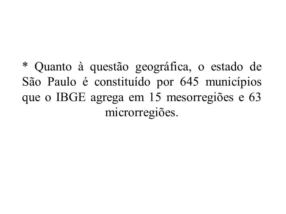 * Quanto à questão geográfica, o estado de São Paulo é constituído por 645 municípios que o IBGE agrega em 15 mesorregiões e 63 microrregiões.