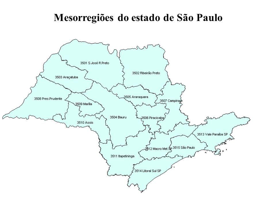 Mesorregiões do estado de São Paulo