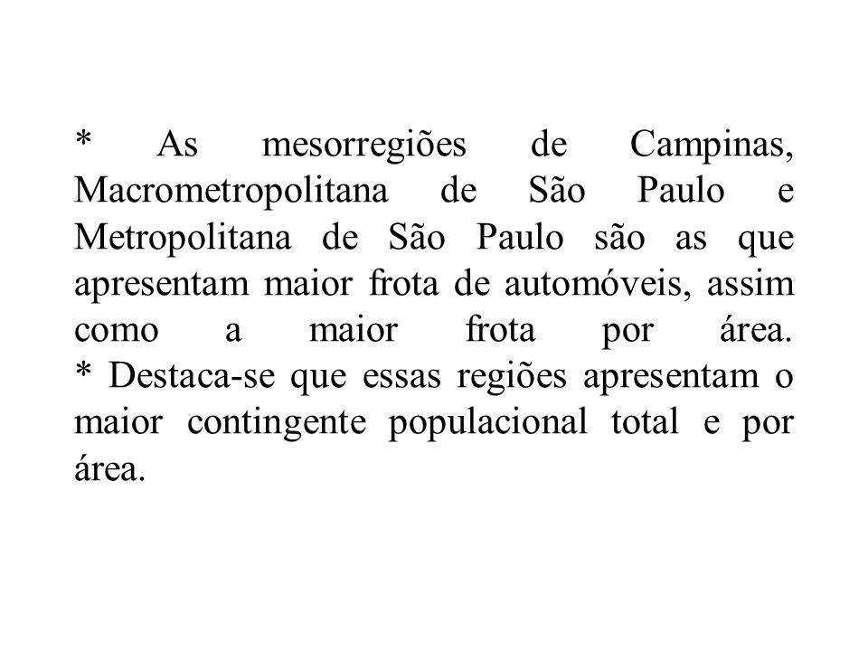 * As mesorregiões de Campinas, Macrometropolitana de São Paulo e Metropolitana de São Paulo são as que apresentam maior frota de automóveis, assim com