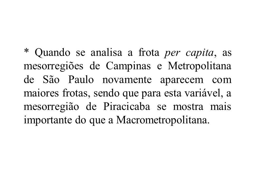 * Quando se analisa a frota per capita, as mesorregiões de Campinas e Metropolitana de São Paulo novamente aparecem com maiores frotas, sendo que para