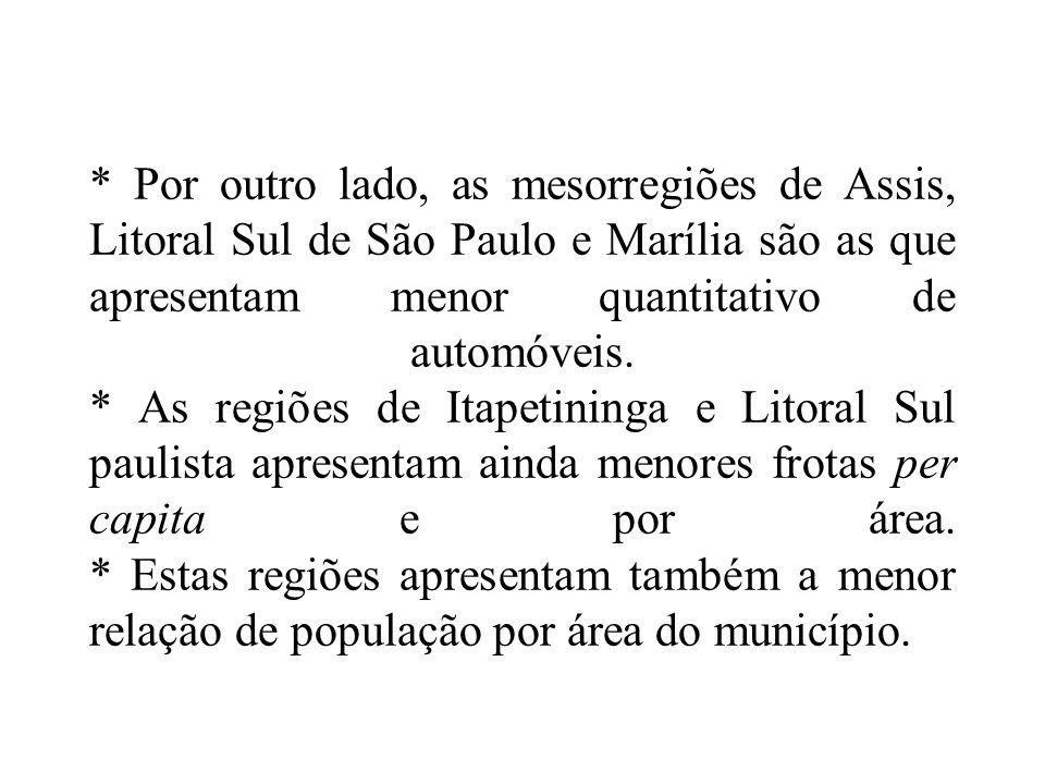 * Por outro lado, as mesorregiões de Assis, Litoral Sul de São Paulo e Marília são as que apresentam menor quantitativo de automóveis. * As regiões de
