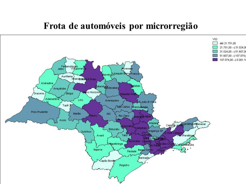 Frota de automóveis por microrregião