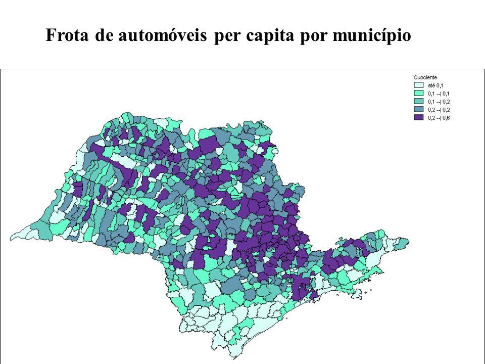 Frota de automóveis per capita por município